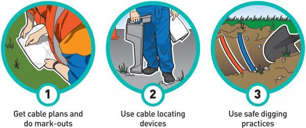 Work Safe Near Underground Cables 187 Orion