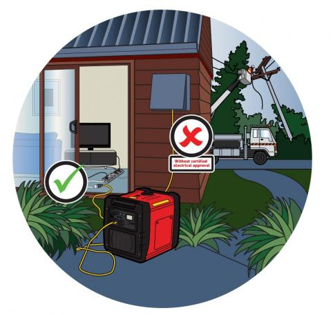 Using generators safely orion generator safety cheapraybanclubmaster Image collections